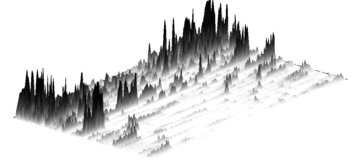 The Fast-Fourier Transform and Spectrograms for Audio